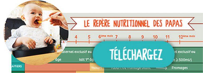 repère nutritionnel pour bébé